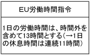 EU労働時間指令