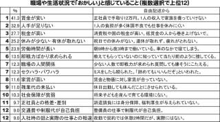 2013・秋実態アンケートまとめHP用