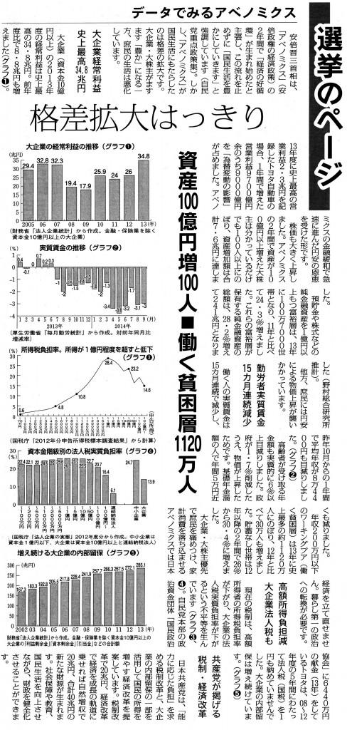 20141130格差拡大