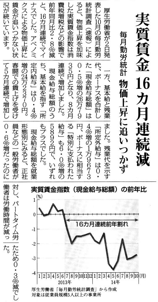 20141203実質賃金
