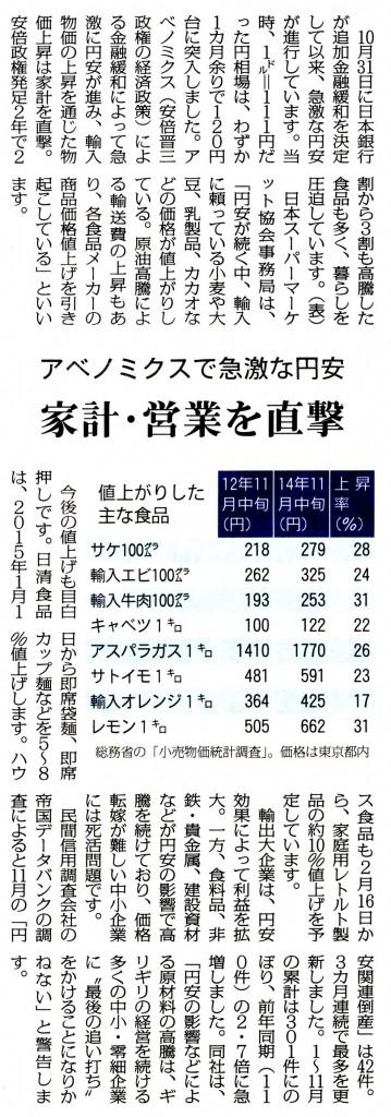 20141206円安
