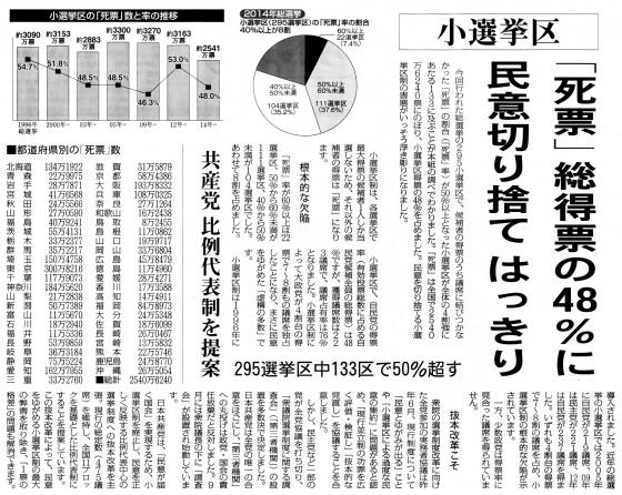 20141224小選挙区