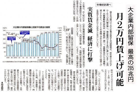 20141229労働総研