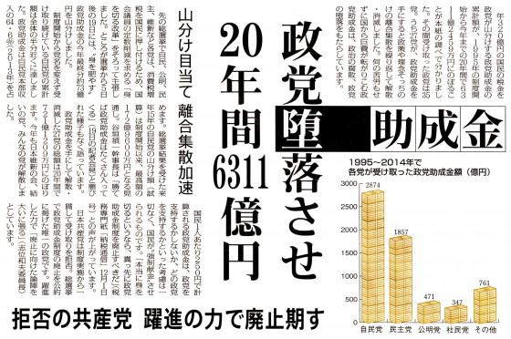 20141221政党助成金