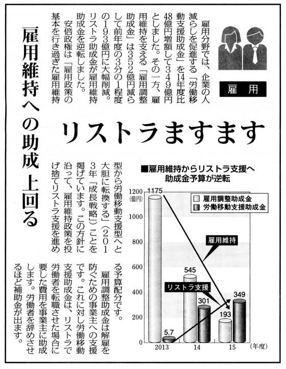 20150115予算雇用