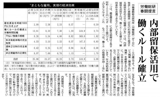20150109経済効果