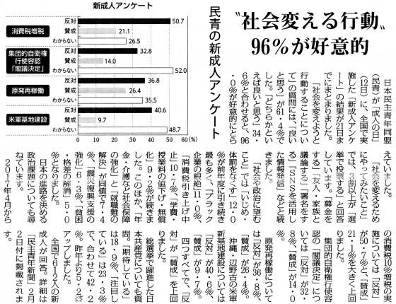 20150129民青