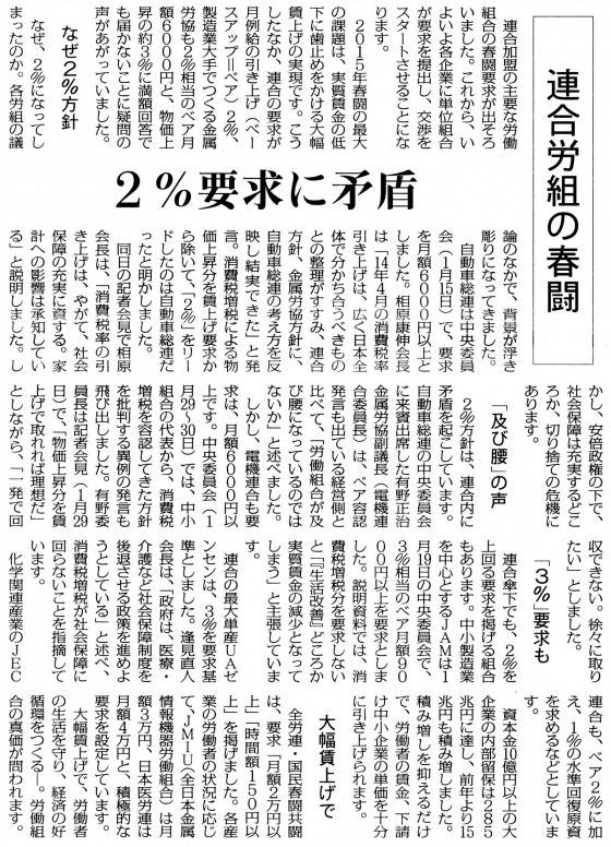 20150204連合春闘