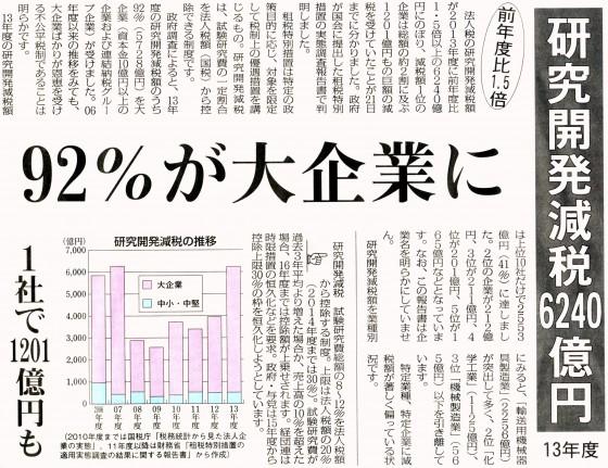 2015022292%が大企業に