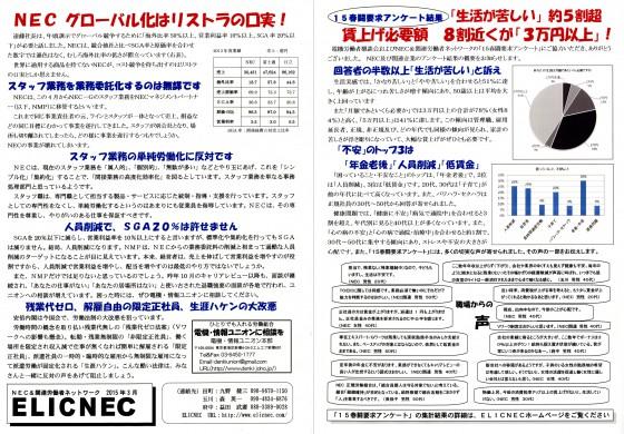 ELICNEC201503