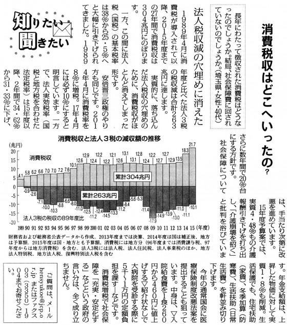 20150305消費税