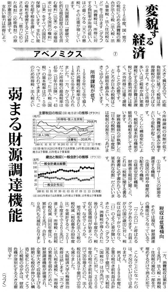 20150318変貌する経済