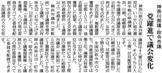 20150416神奈川県議・市議