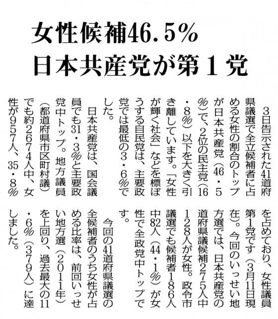 20150405女性候補46.5%