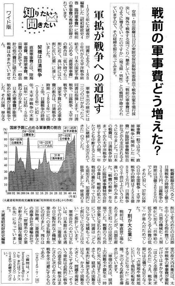 20150716戦前軍事費