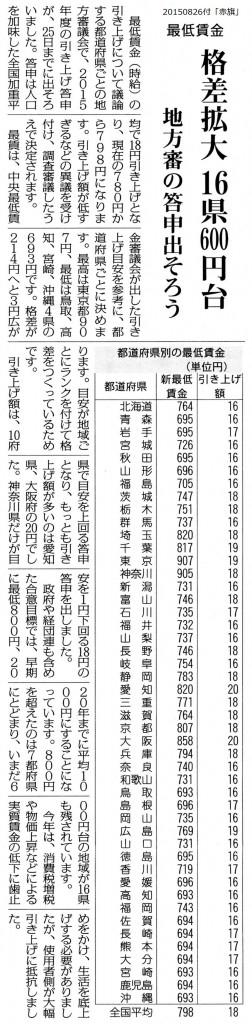 20150826最賃