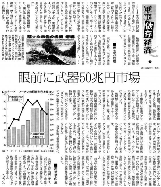 20150828軍事経済⑦