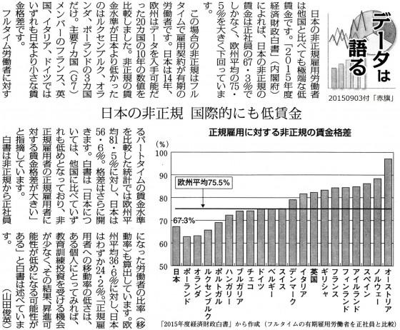 20150903非正規賃金