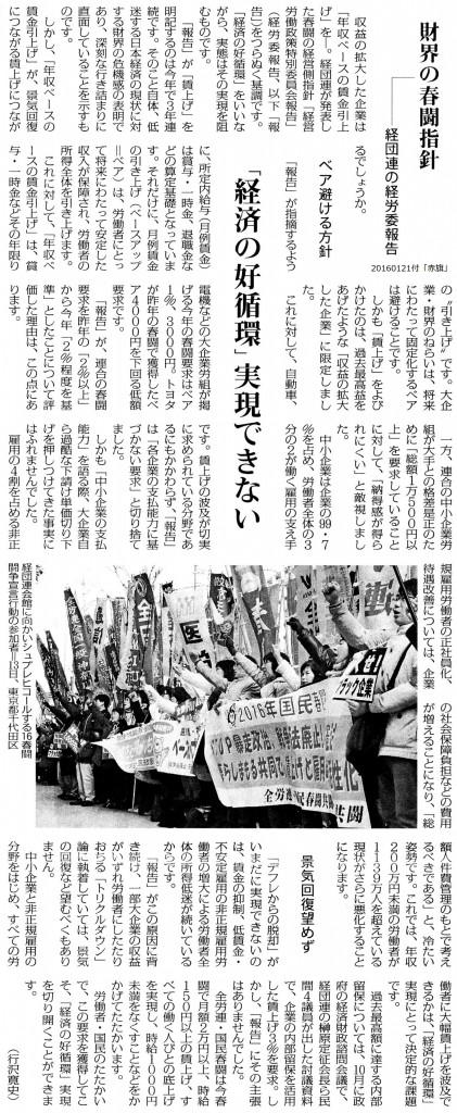20160121経労委報告