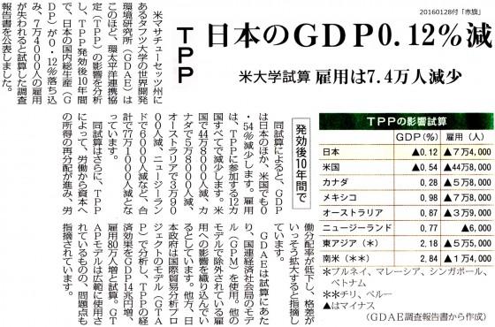 20160128日本GDP