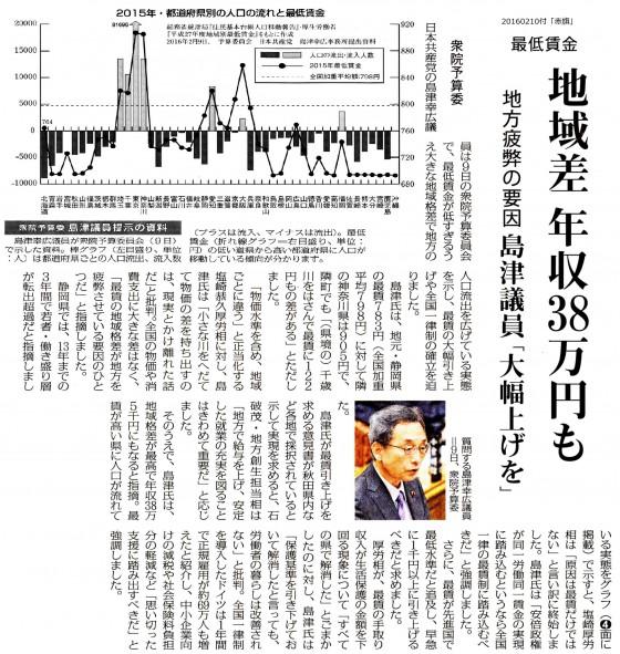 20160210最賃島津