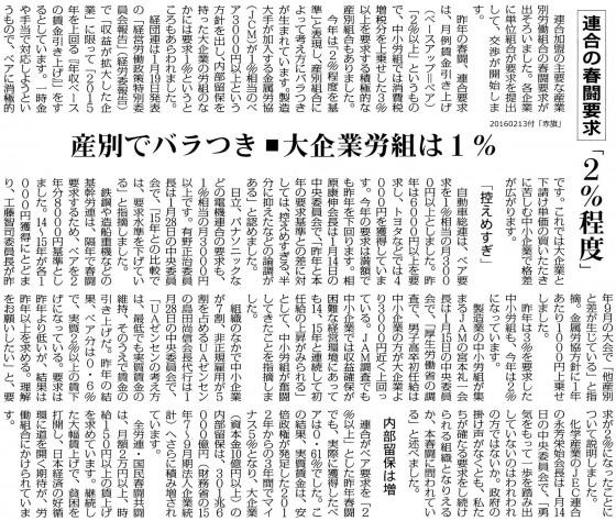 20160213連合春闘