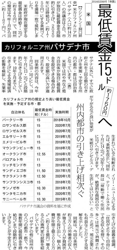 20160206米最賃