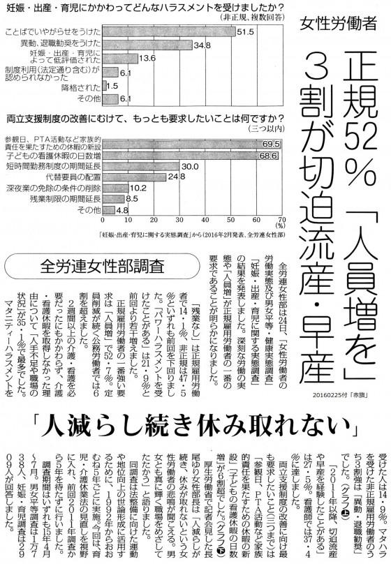 20160225女性労働者