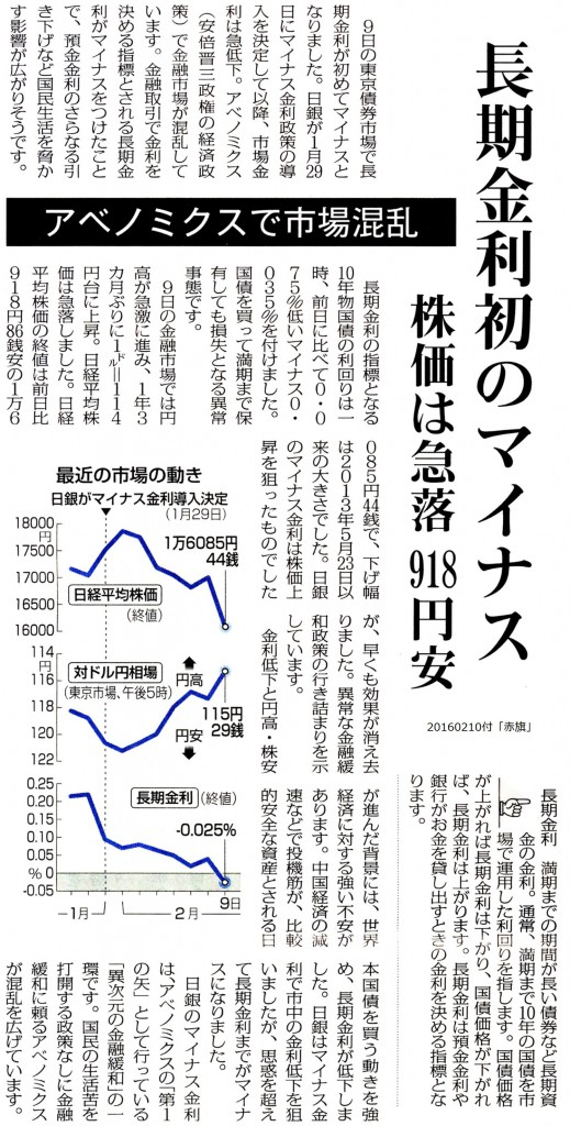 20160210長期金利