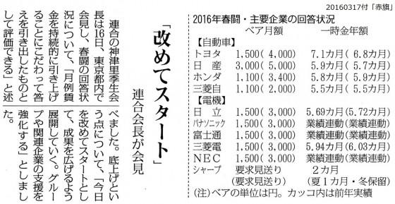 20160317春闘連合