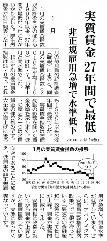 20160329実質賃金