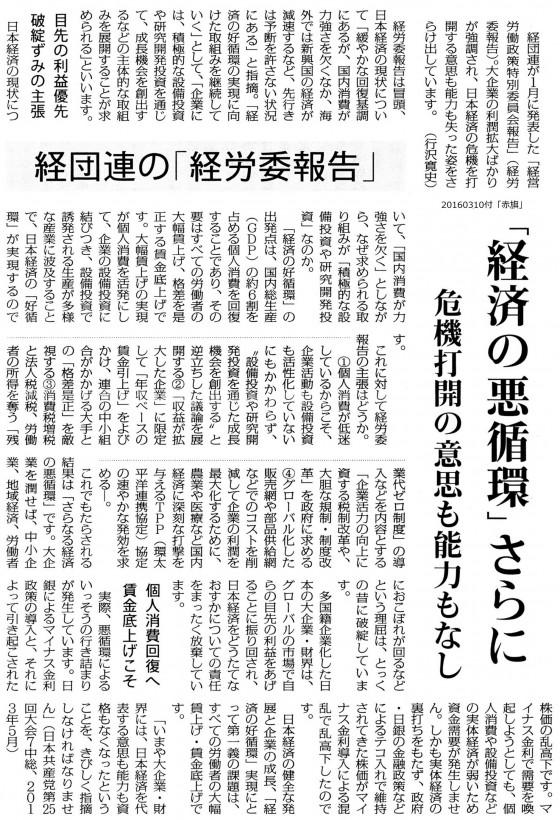 201603010経労委報告