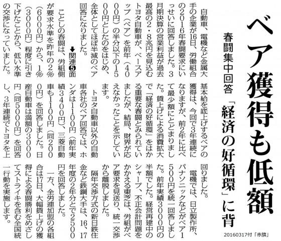 20160317春闘低額
