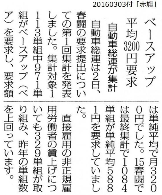 20160303自動車総連