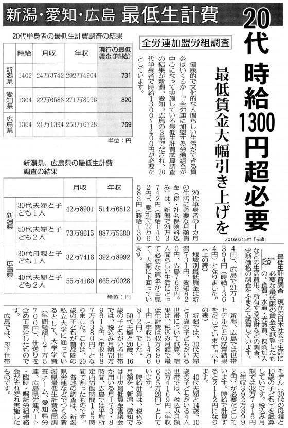 20160315最低生計費