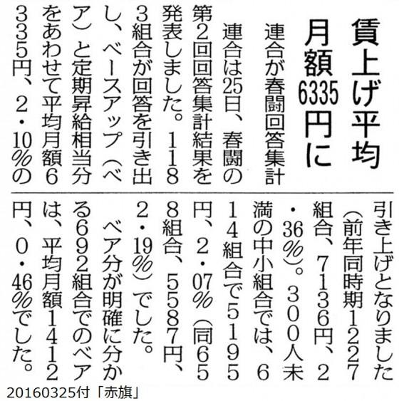 20160326連合春闘