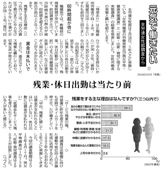 20160331元気①