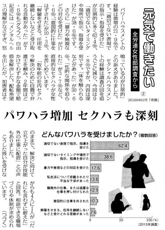 20160401元気②