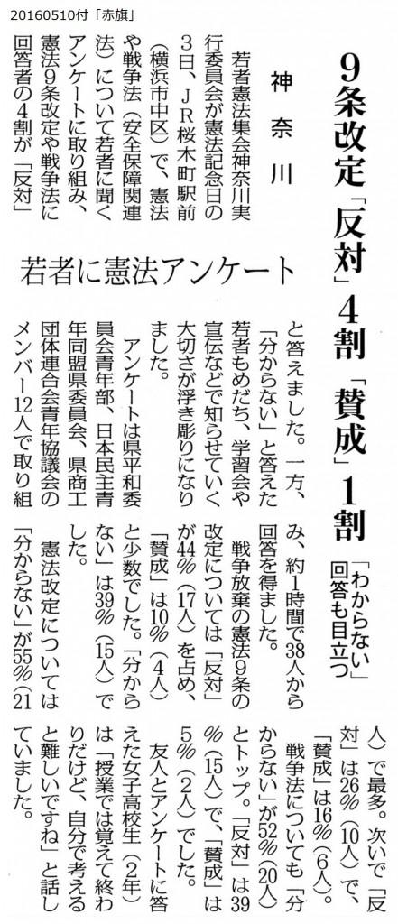 20160510若者憲法神奈川
