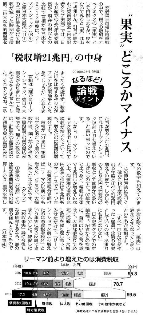 20160625税収21兆円