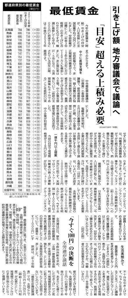 20160728最賃