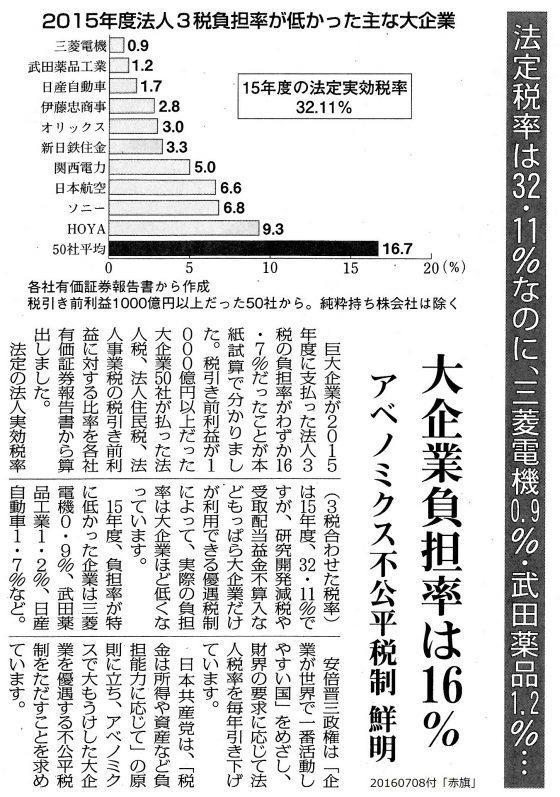 20160708大企業税負担