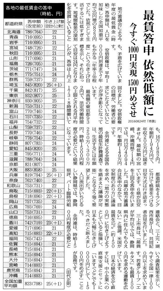 20160824最賃2