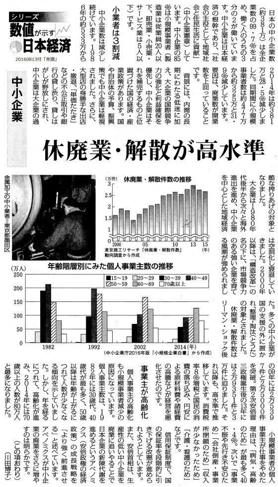 20160813日本経済中小企業