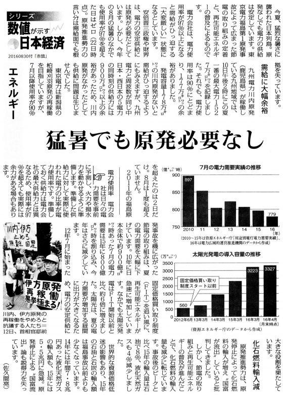20160830日本経済エネルギー