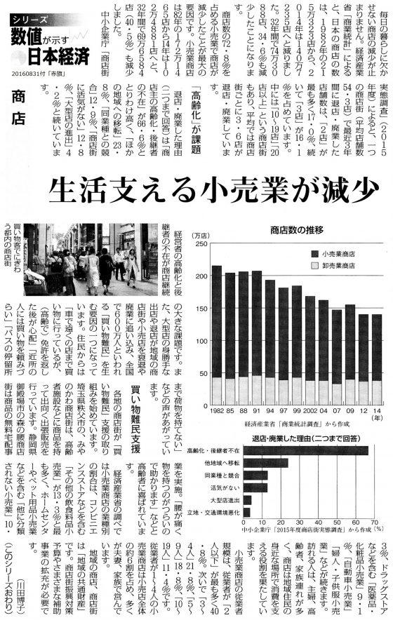 20160831日本経済商店