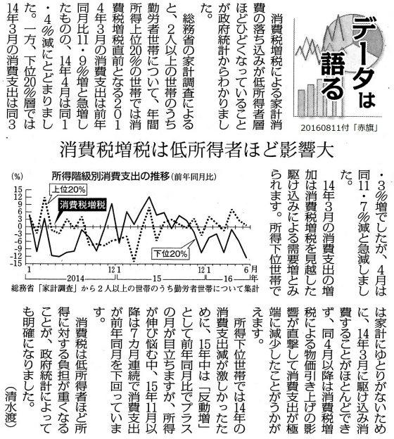20160811消費税データ