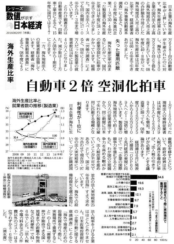 20160820日本経済自動車
