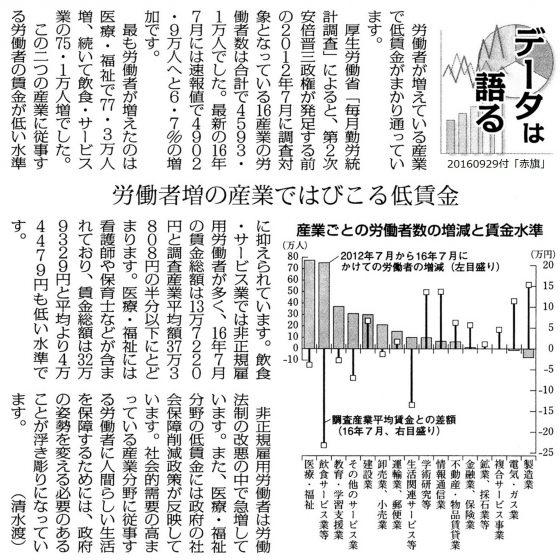 20160929低賃金