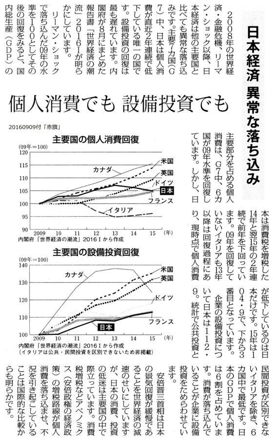 20160909日本経済